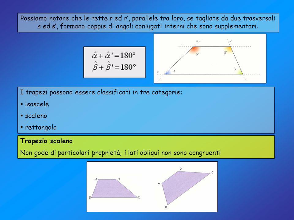 Possiamo notare che le rette r ed r', parallele tra loro, se tagliate da due trasversali s ed s', formano coppie di angoli coniugati interni che sono supplementari.