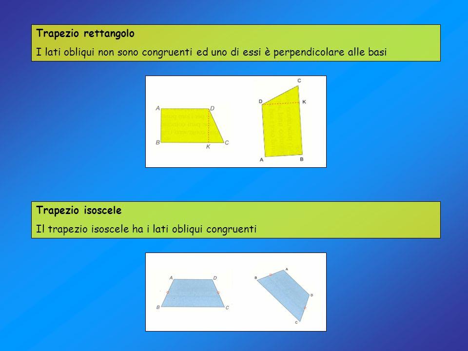 Trapezio rettangolo I lati obliqui non sono congruenti ed uno di essi è perpendicolare alle basi. Trapezio isoscele.