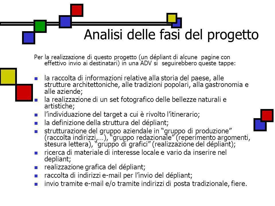 Analisi delle fasi del progetto
