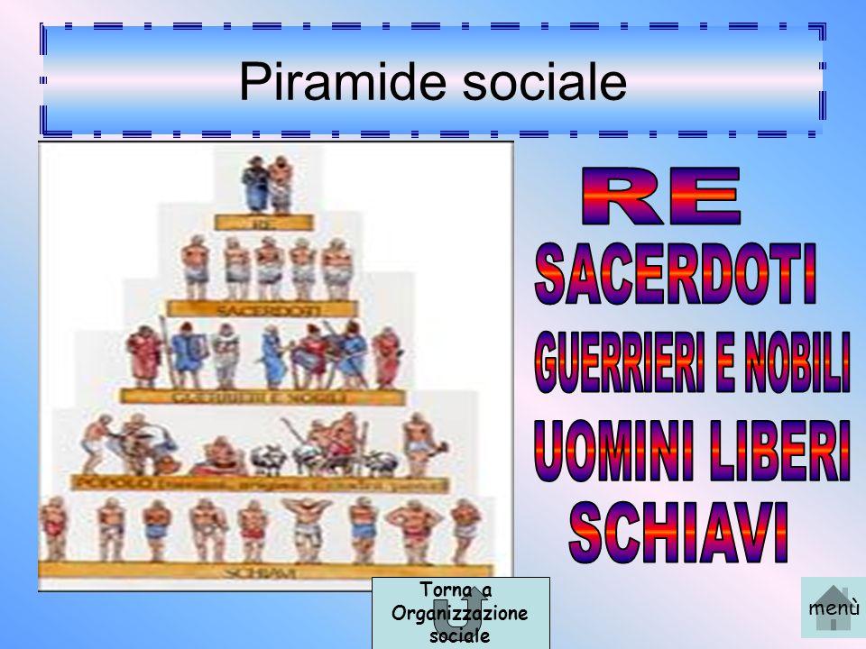 Piramide sociale RE SACERDOTI GUERRIERI E NOBILI UOMINI LIBERI SCHIAVI