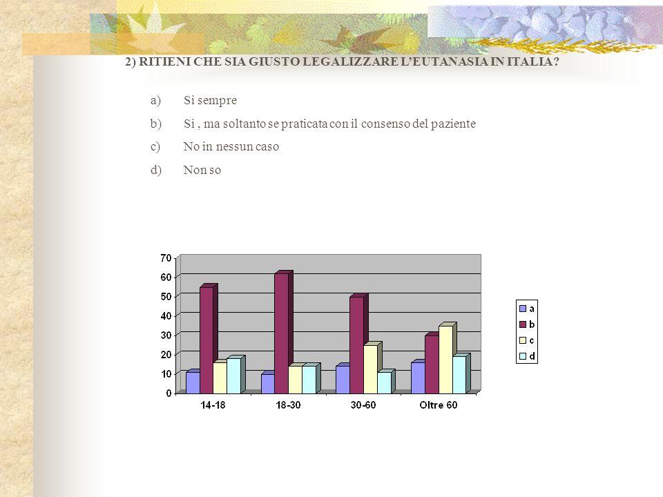 2) RITIENI CHE SIA GIUSTO LEGALIZZARE L'EUTANASIA IN ITALIA