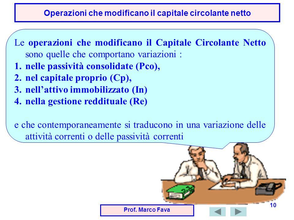 Operazioni che modificano il capitale circolante netto