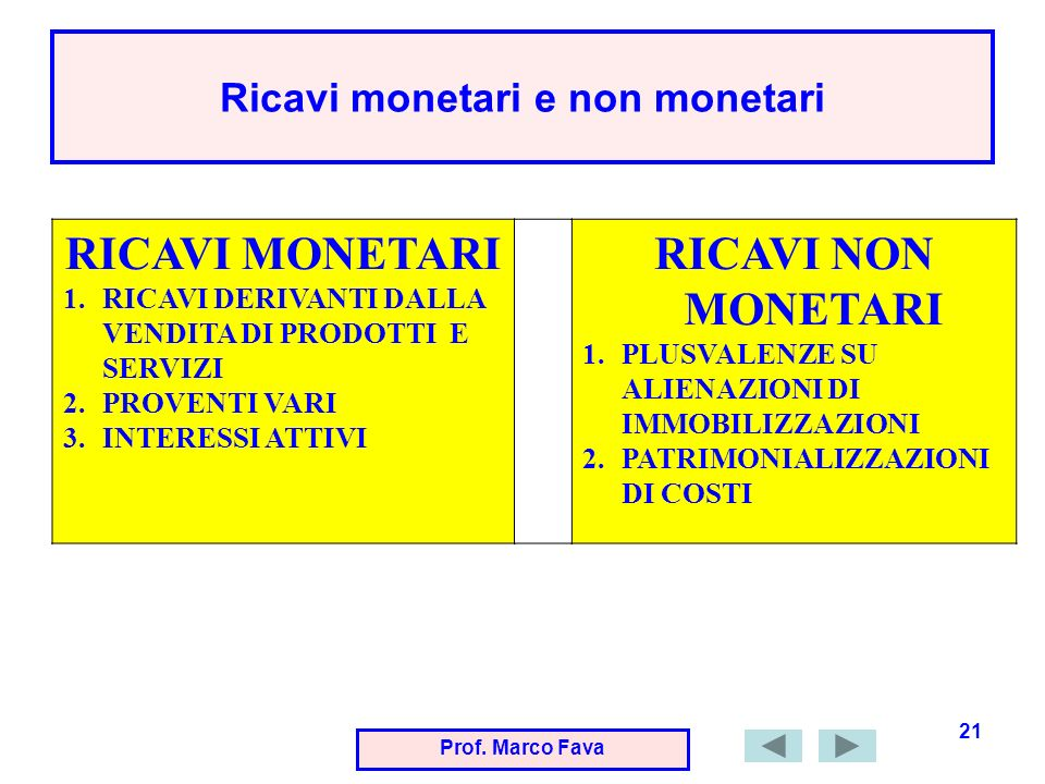 Ricavi monetari e non monetari