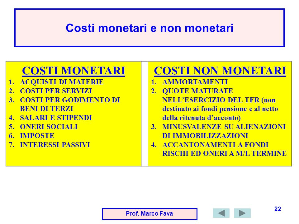 Costi monetari e non monetari