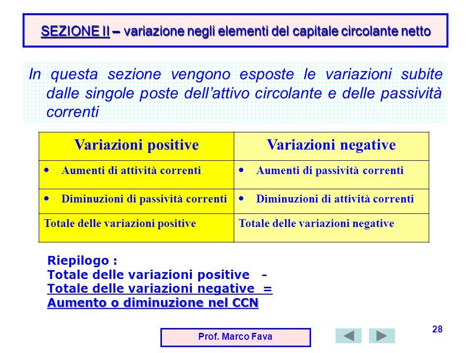 SEZIONE II – variazione negli elementi del capitale circolante netto