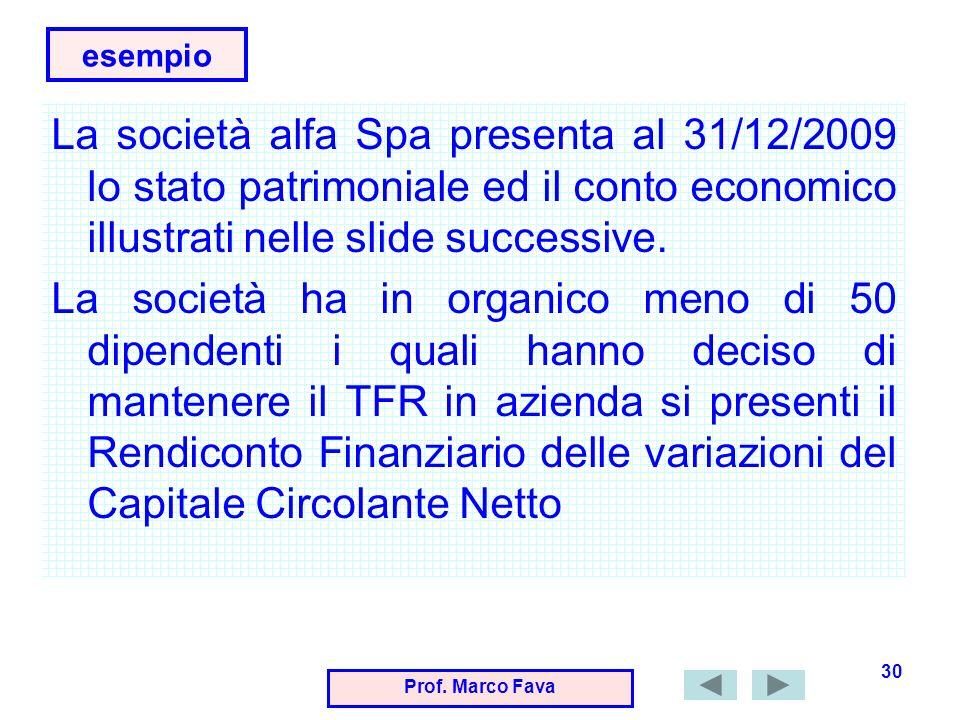 esempio La società alfa Spa presenta al 31/12/2009 lo stato patrimoniale ed il conto economico illustrati nelle slide successive.