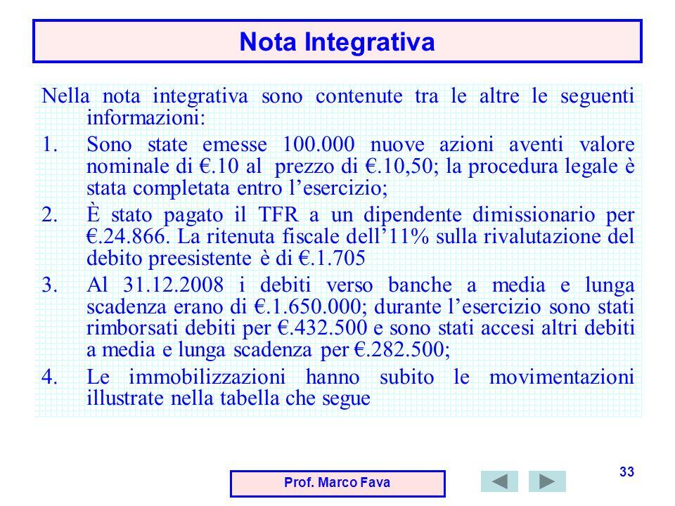 Nota Integrativa Nella nota integrativa sono contenute tra le altre le seguenti informazioni: