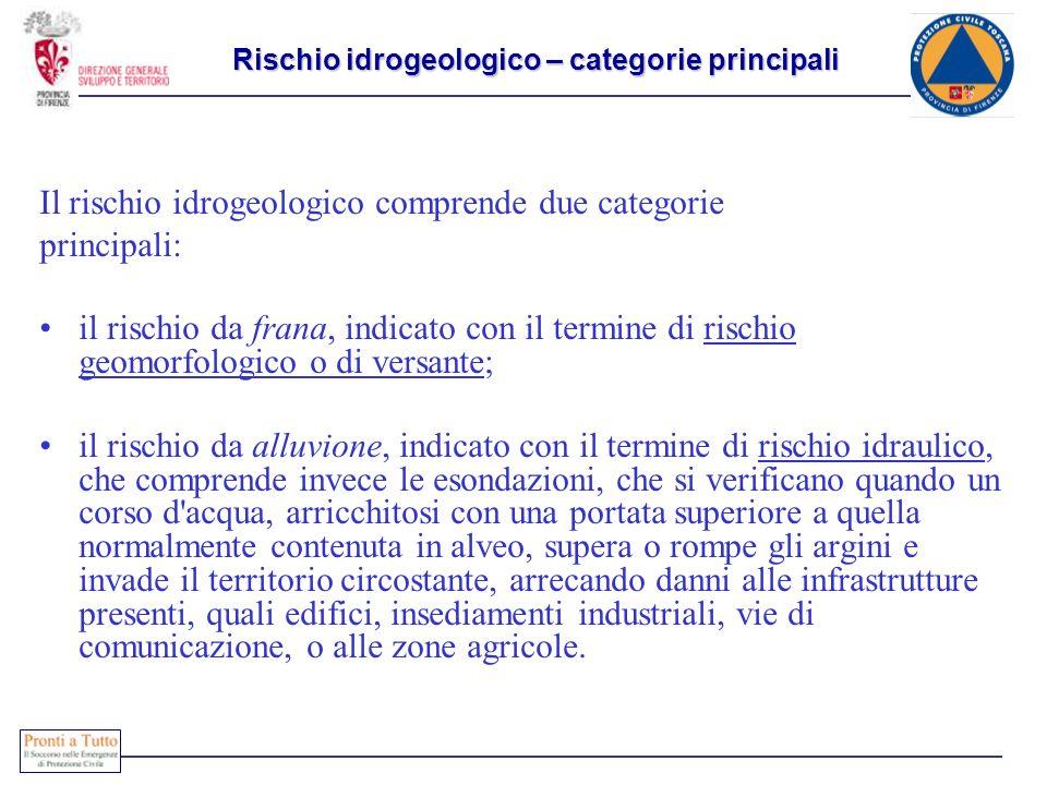 Rischio idrogeologico – categorie principali