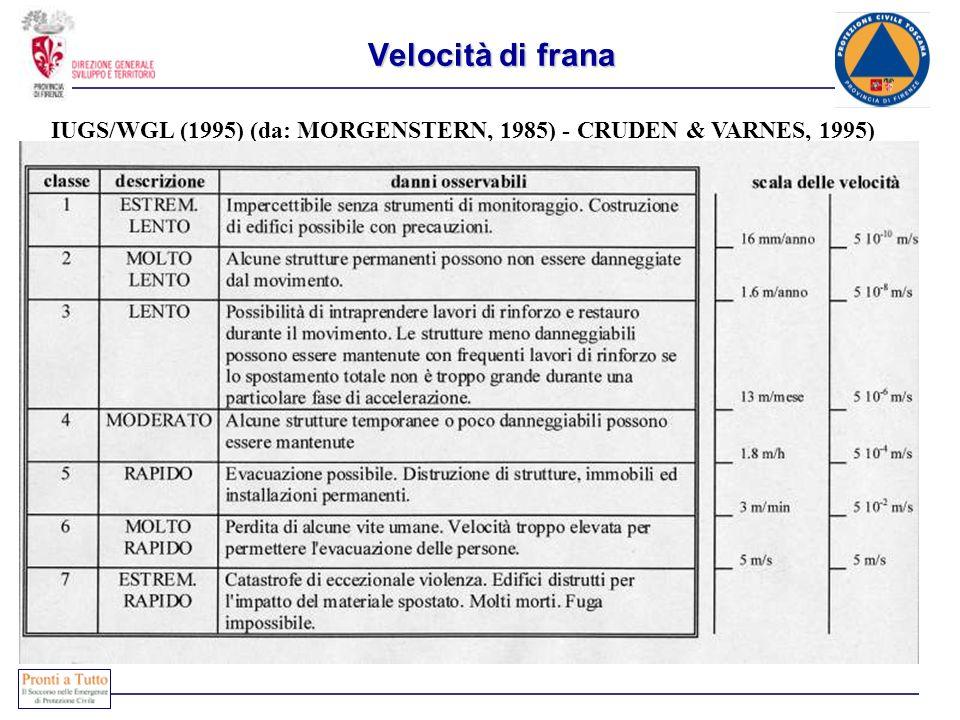 Velocità di frana IUGS/WGL (1995) (da: MORGENSTERN, 1985) - CRUDEN & VARNES, 1995)