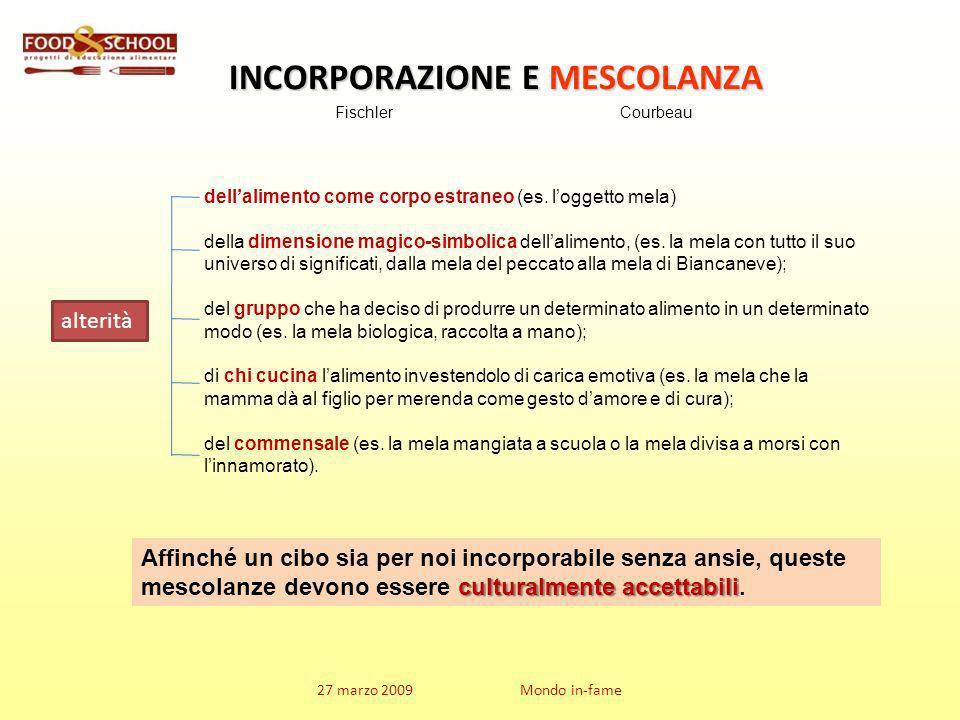 INCORPORAZIONE E MESCOLANZA