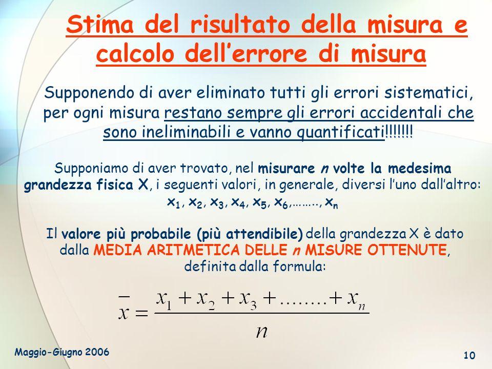 Stima del risultato della misura e calcolo dell'errore di misura