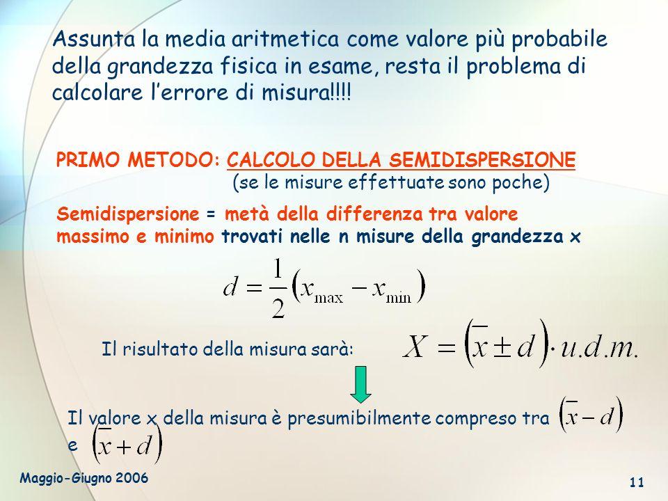 Assunta la media aritmetica come valore più probabile della grandezza fisica in esame, resta il problema di calcolare l'errore di misura!!!!
