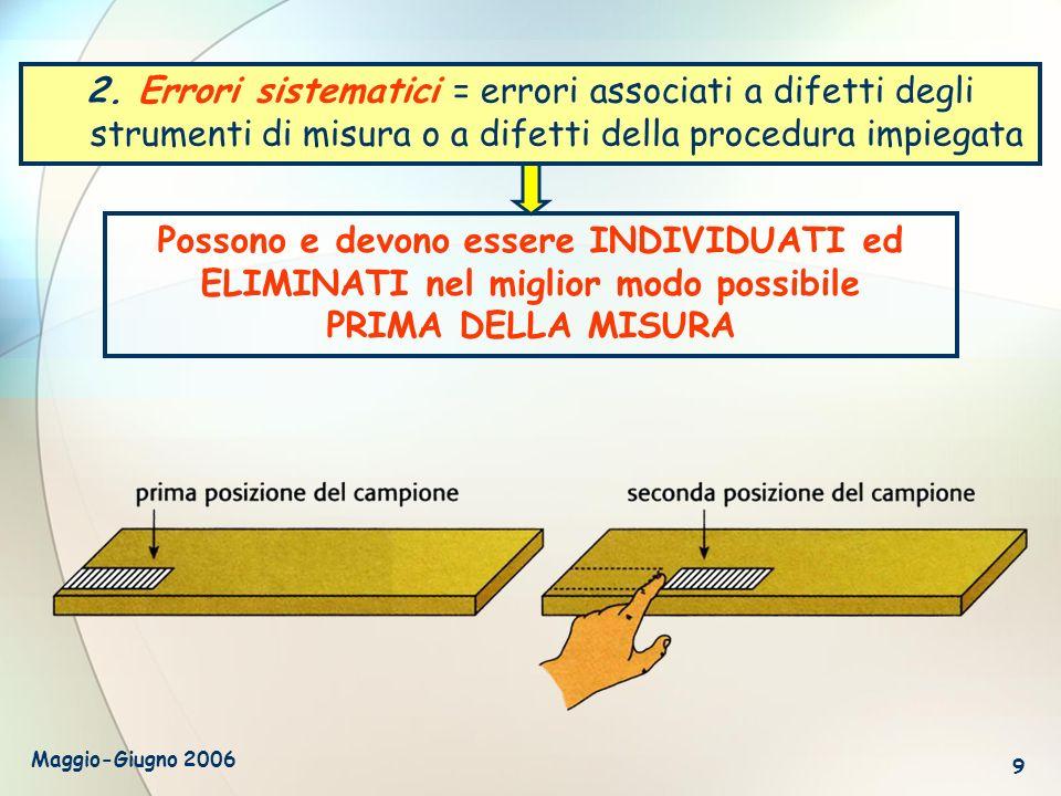 2. Errori sistematici = errori associati a difetti degli strumenti di misura o a difetti della procedura impiegata