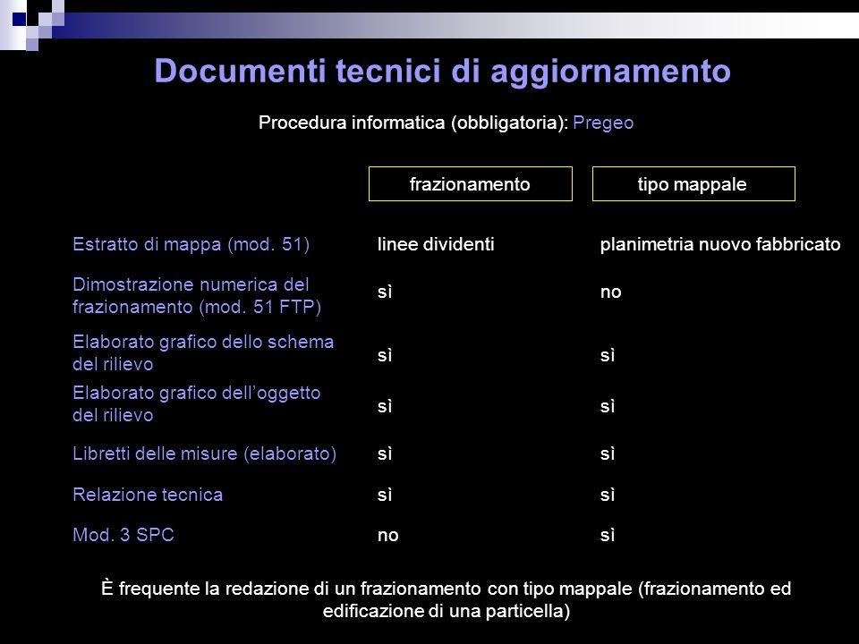 Documenti tecnici di aggiornamento