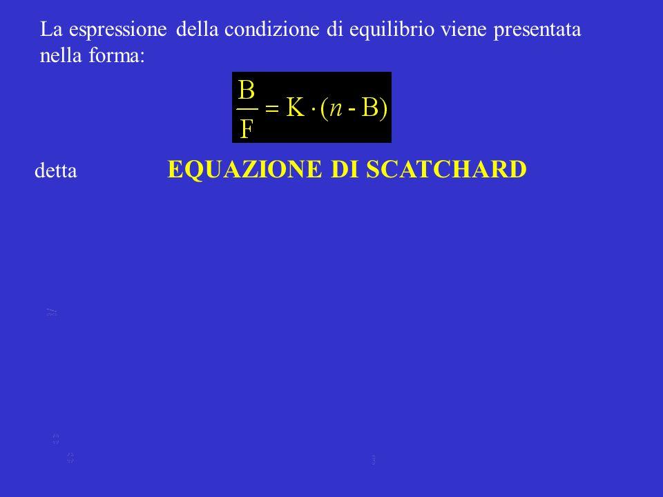 La espressione della condizione di equilibrio viene presentata nella forma: