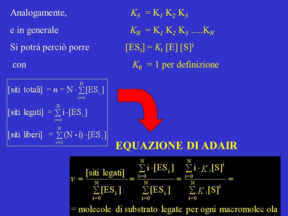 EQUAZIONE DI ADAIR Analogamente, K3 = K1 K2 K3