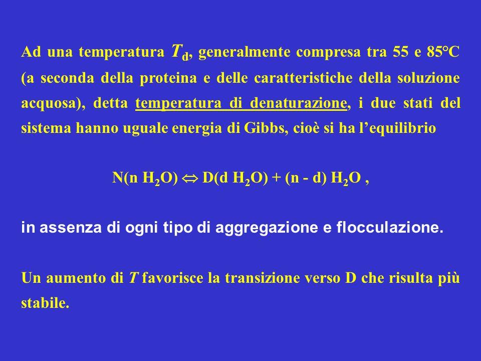 N(n H2O)  D(d H2O) + (n - d) H2O ,