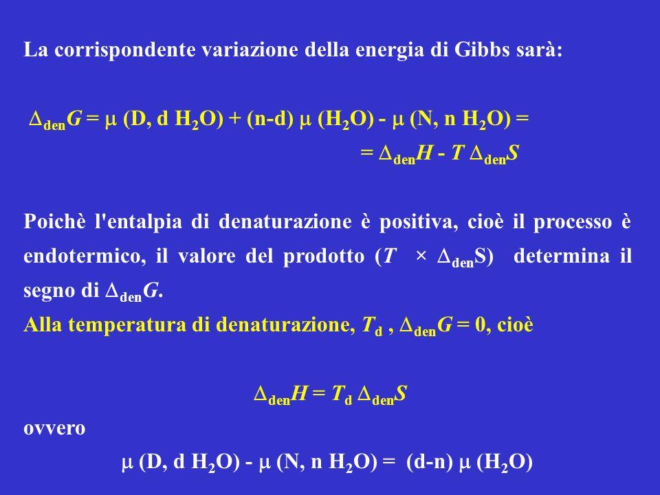 m (D, d H2O) - m (N, n H2O) = (d-n) m (H2O)