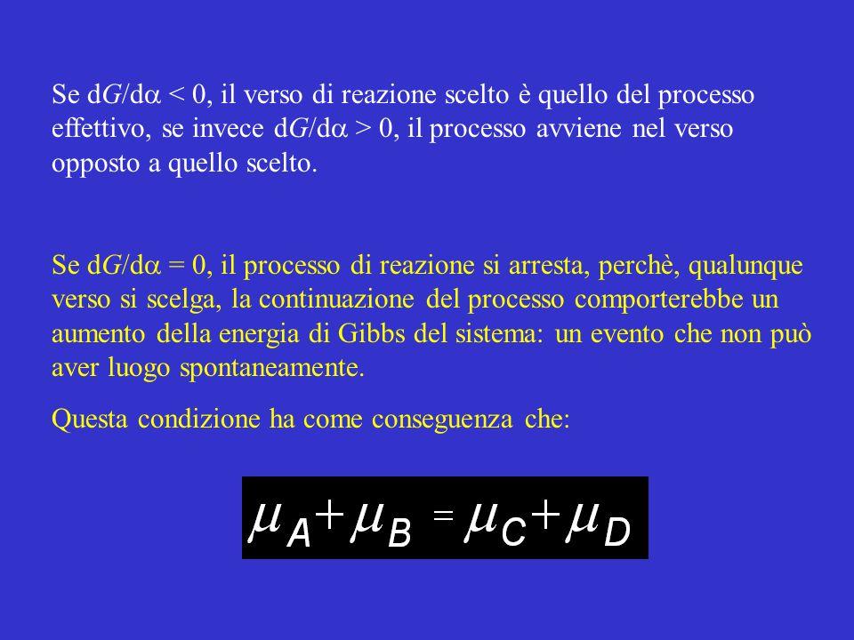Se dG/da < 0, il verso di reazione scelto è quello del processo effettivo, se invece dG/da > 0, il processo avviene nel verso opposto a quello scelto.
