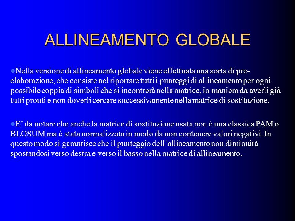 ALLINEAMENTO GLOBALE