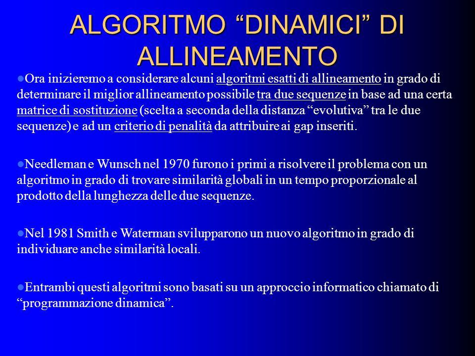ALGORITMO DINAMICI DI ALLINEAMENTO