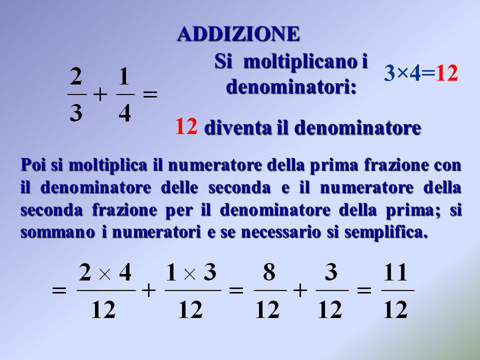 Si moltiplicano i denominatori: 12 diventa il denominatore