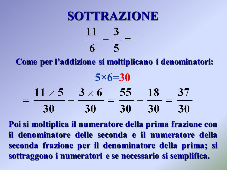 Come per l'addizione si moltiplicano i denominatori: