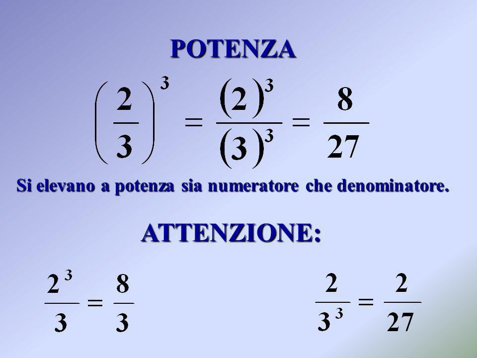POTENZA Si elevano a potenza sia numeratore che denominatore. ATTENZIONE: