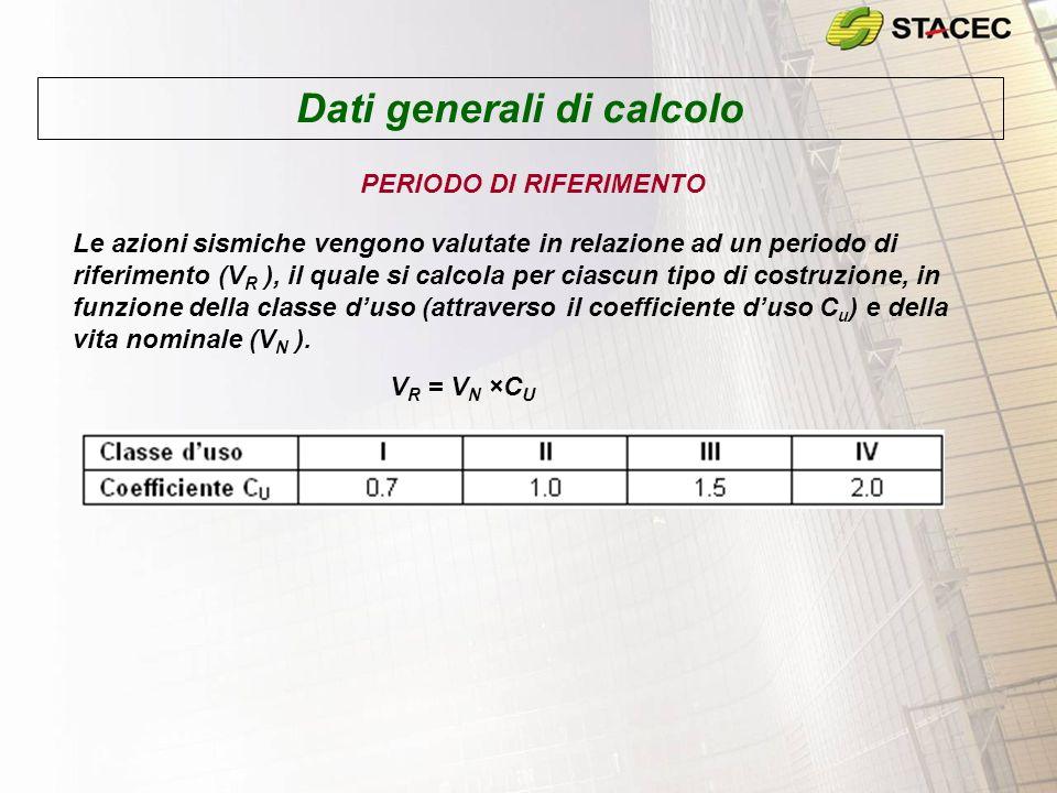 Dati generali di calcolo PERIODO DI RIFERIMENTO