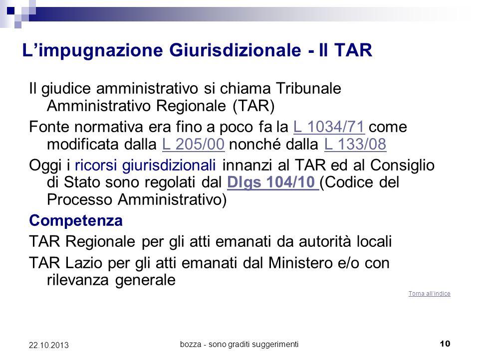 L'impugnazione Giurisdizionale - Il TAR