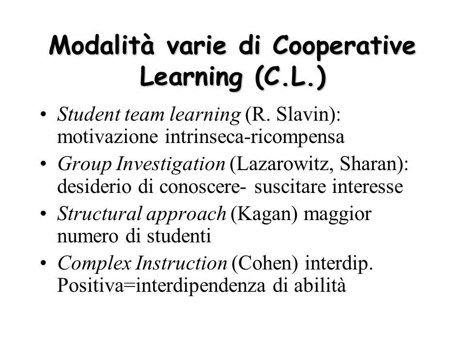 Modalità varie di Cooperative Learning (C.L.)