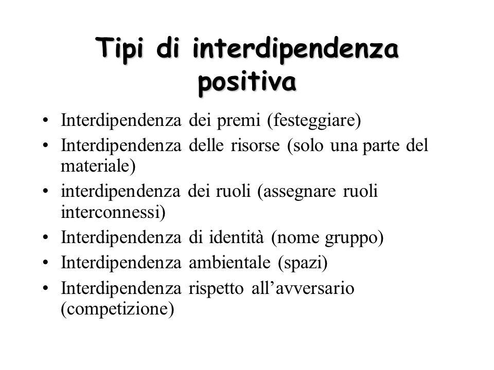 Tipi di interdipendenza positiva