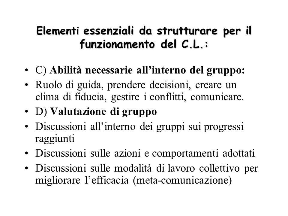 Elementi essenziali da strutturare per il funzionamento del C.L.: