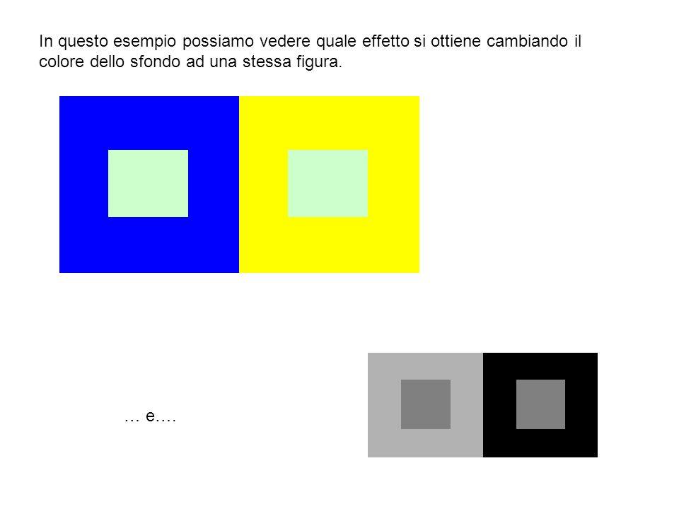 In questo esempio possiamo vedere quale effetto si ottiene cambiando il colore dello sfondo ad una stessa figura.