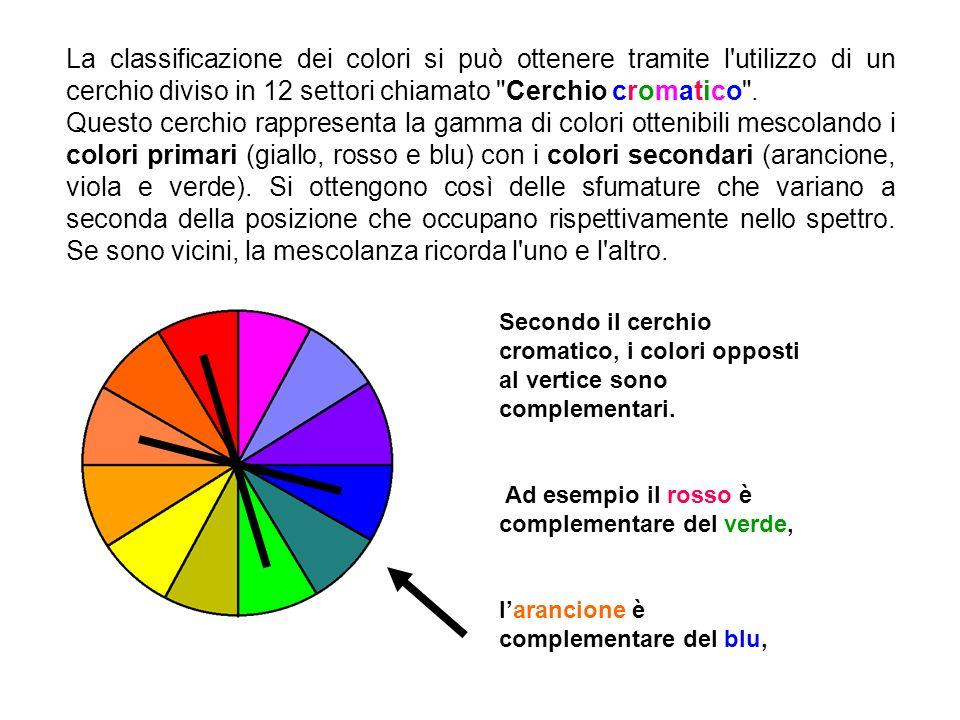 La classificazione dei colori si può ottenere tramite l utilizzo di un cerchio diviso in 12 settori chiamato Cerchio cromatico .