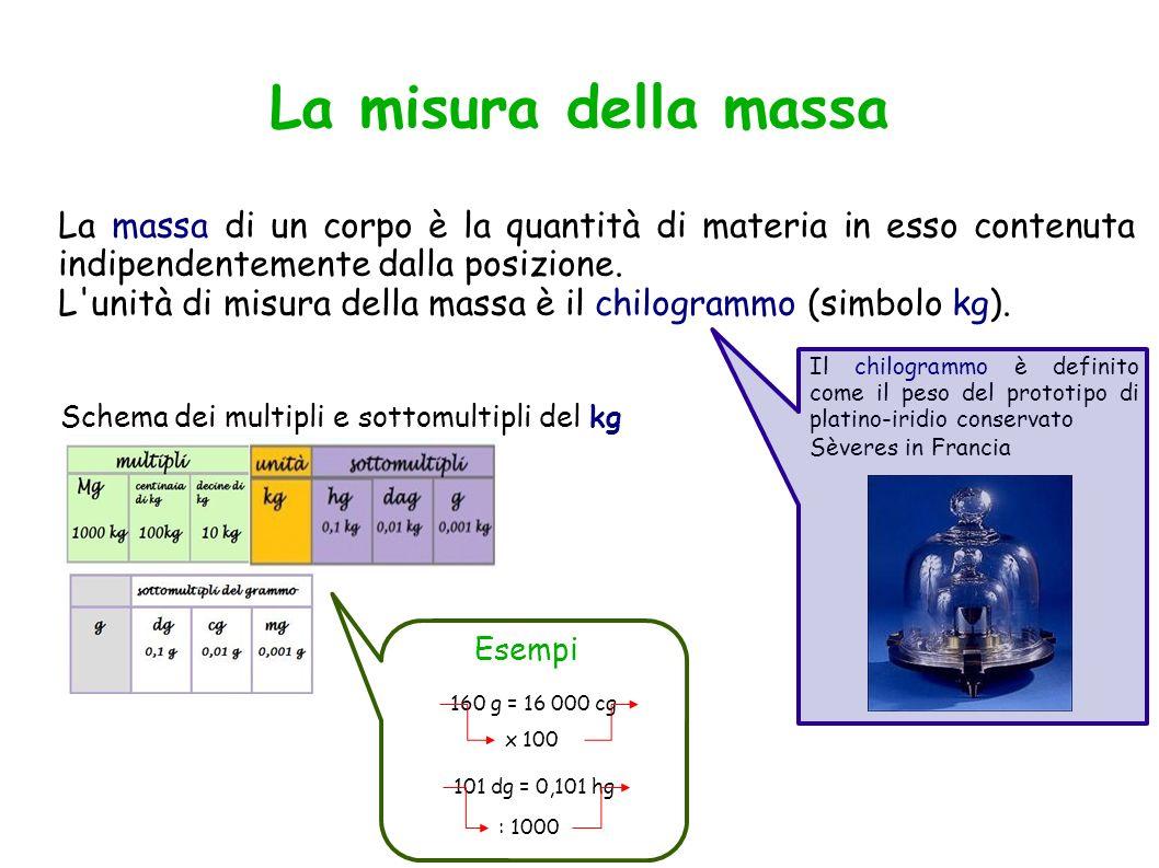 La misura della massa La massa di un corpo è la quantità di materia in esso contenuta indipendentemente dalla posizione.