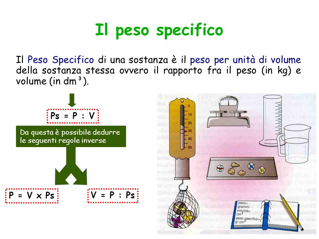 Il peso specifico