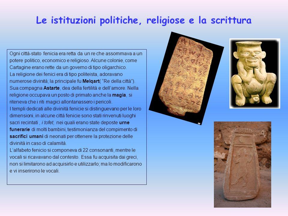 Le istituzioni politiche, religiose e la scrittura