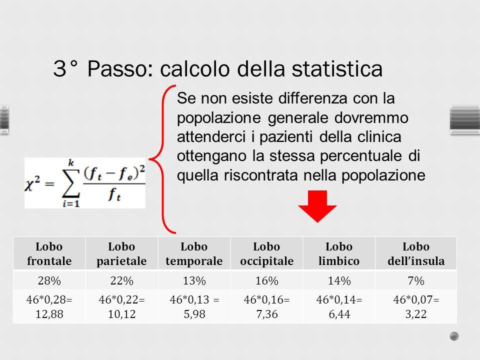 3° Passo: calcolo della statistica