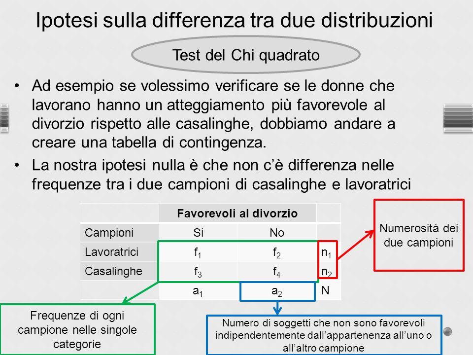 Ipotesi sulla differenza tra due distribuzioni