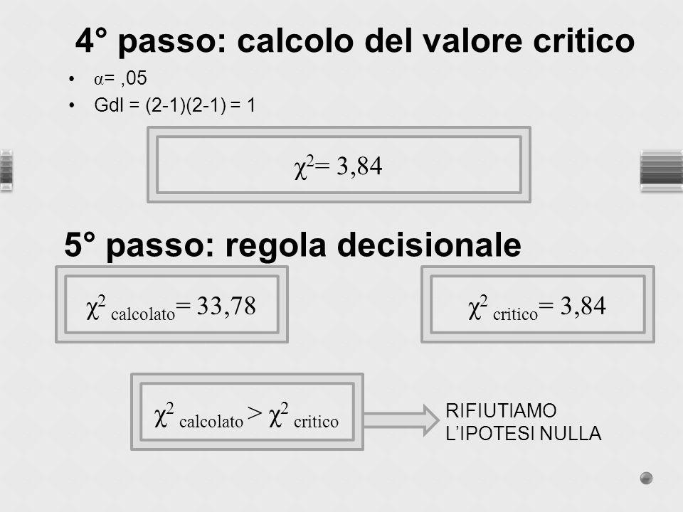 4° passo: calcolo del valore critico