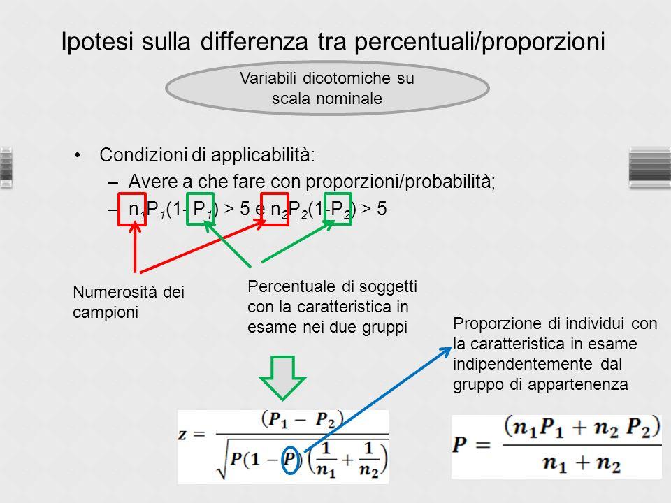 Ipotesi sulla differenza tra percentuali/proporzioni