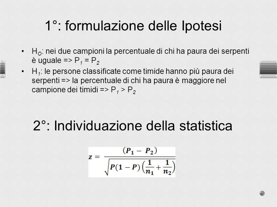 1°: formulazione delle Ipotesi