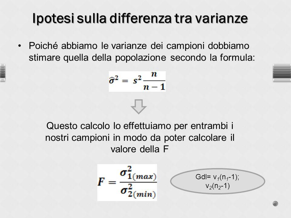 Ipotesi sulla differenza tra varianze