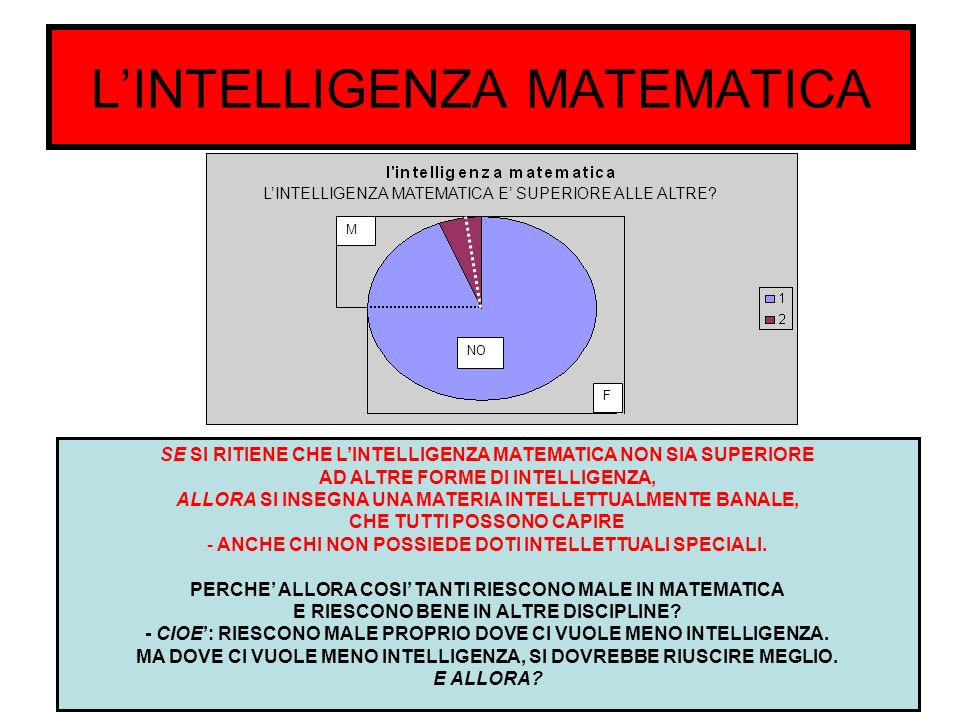 L'INTELLIGENZA MATEMATICA
