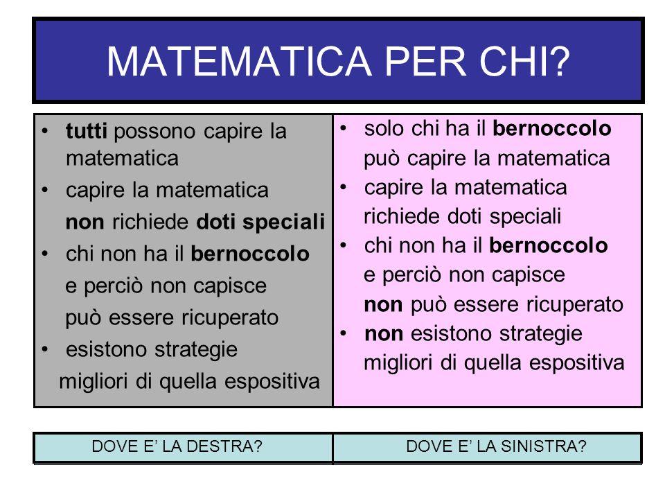 MATEMATICA PER CHI tutti possono capire la matematica