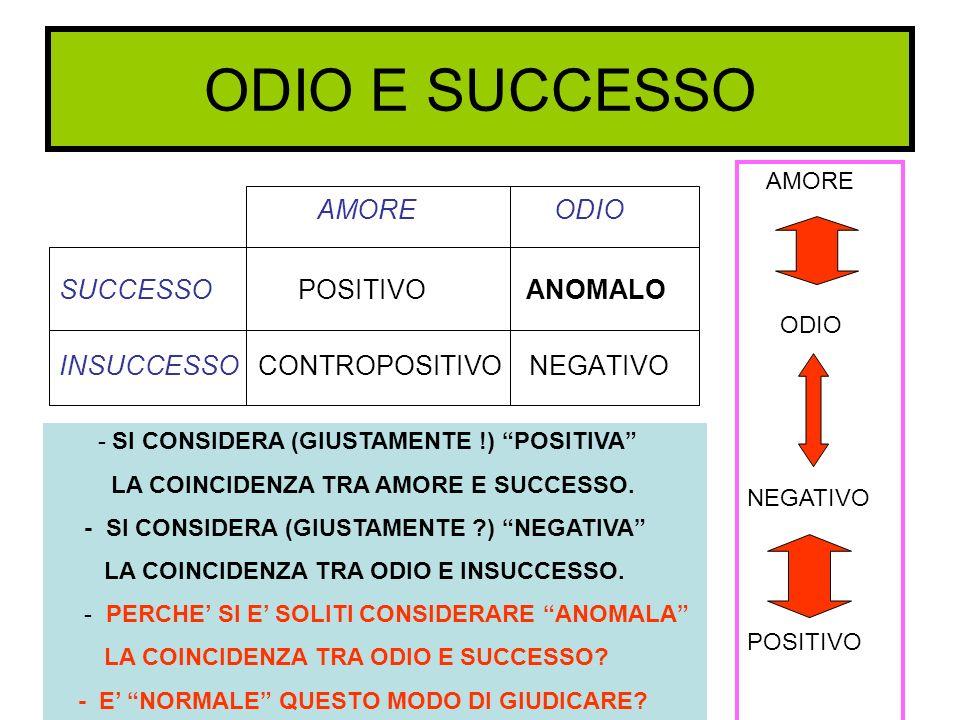 ODIO E SUCCESSO AMORE ODIO SUCCESSO POSITIVO ANOMALO