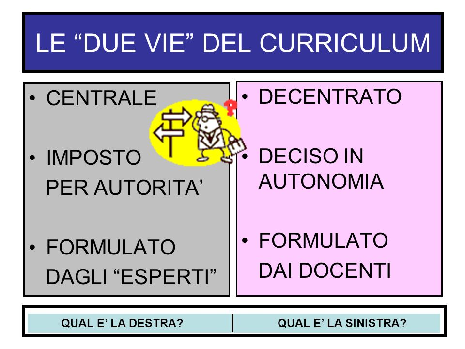 LE DUE VIE DEL CURRICULUM
