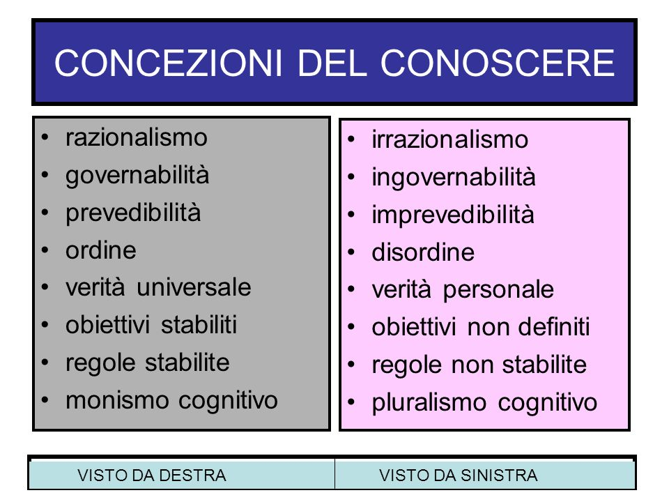 CONCEZIONI DEL CONOSCERE