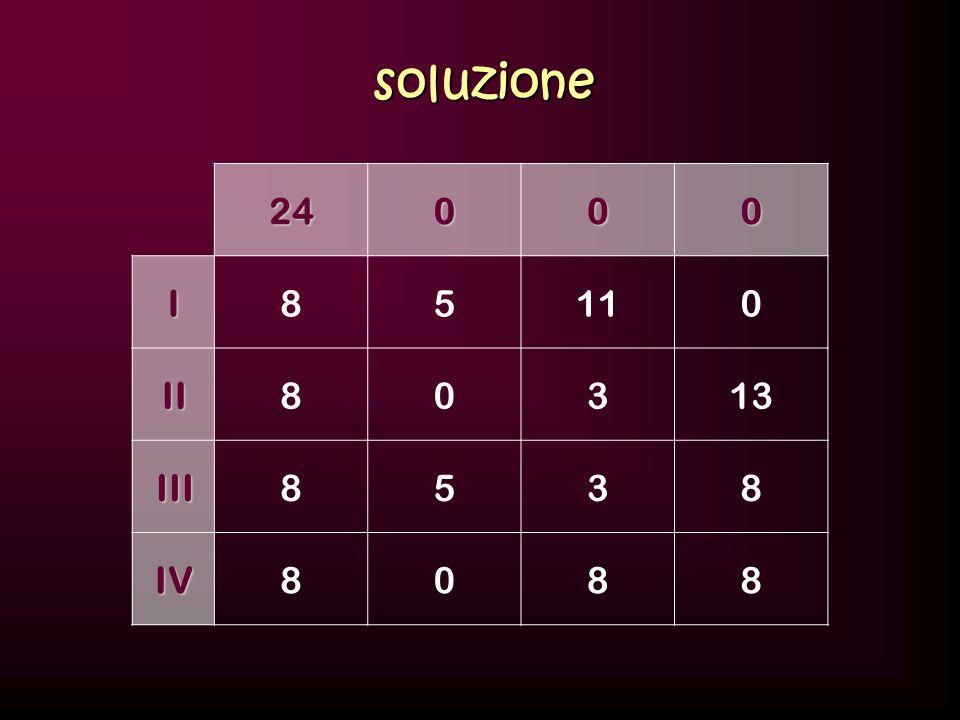 soluzione 24 I 8 5 11 II 3 13 III IV